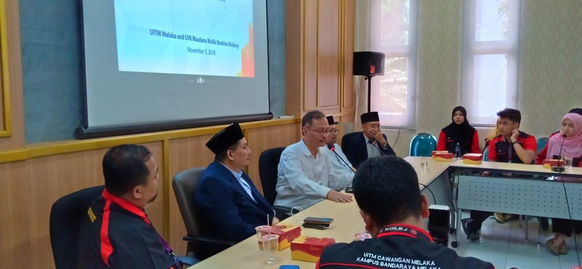 Hukum Ekonomi Syariah Universitas Islam Negeri Maulana Malik Ibrahim Malang